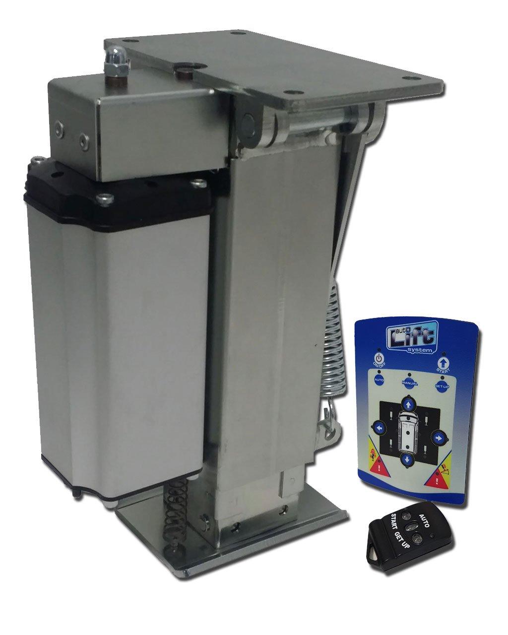 waterpas autolift besturing